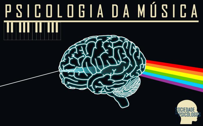 Psicologia da Música