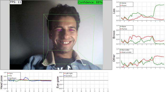 openface reconhecimento automático